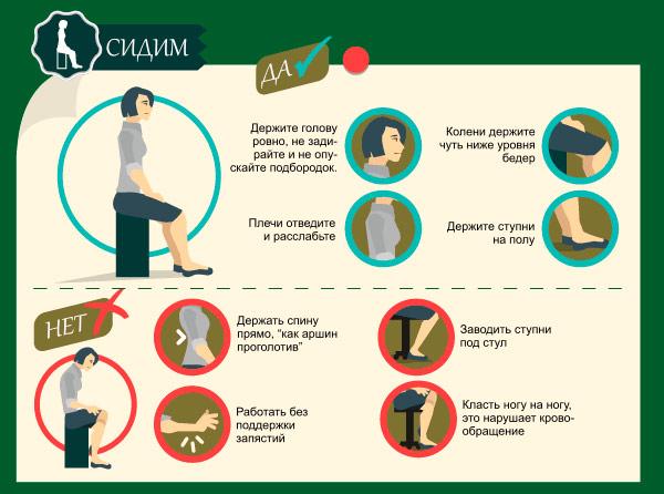 Как научиться держать спину прямо