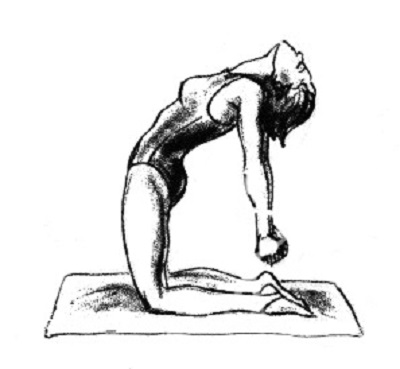 Упражнение 1 - исходное положение